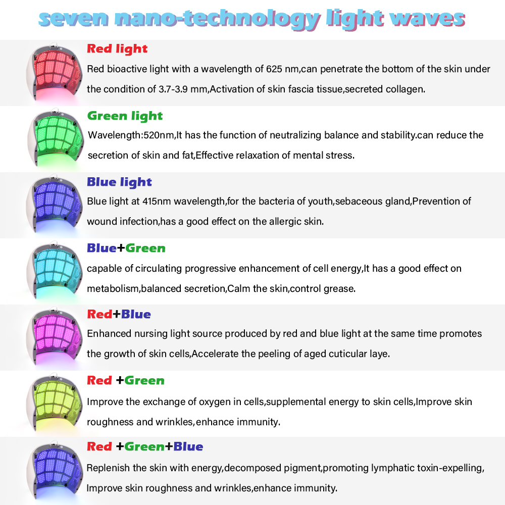 Image 3 - Deciniee 7 Colors PDT Photon Led Light Facial Mask Therapy Skin Rejuvenation Anti Wrinkle Acne Removal Skin Care Beauty Device-in LED Skin Rejuvenation Machine from Beauty & Health