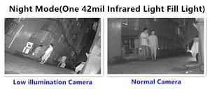 Image 5 - Sony IMX335 + 3516EV300 IP Della Pallottola del Metallo Della Macchina Fotografica Allaperto 5MP H.265 2592*1944 IP66 illuminazione Bassa IRC ONVIF CMS XMEYE P2P RTSP