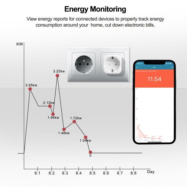 16A EU Smart Wifi Power Plug with Power Monitor Smart Home Wifi Wireless Socket Outlet Works with Alexa Google Home Tuya App 2