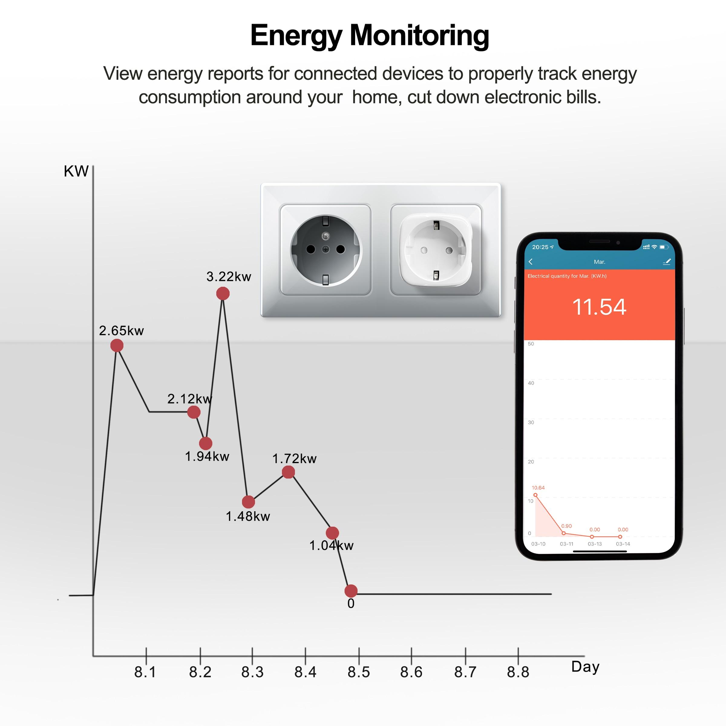 16A الاتحاد الأوروبي الذكية واي فاي قابس الطاقة مع مراقبة الطاقة المنزل الذكي واي فاي مأخذ لاسلكي المخرج يعمل مع اليكسا جوجل المنزل Tuya App