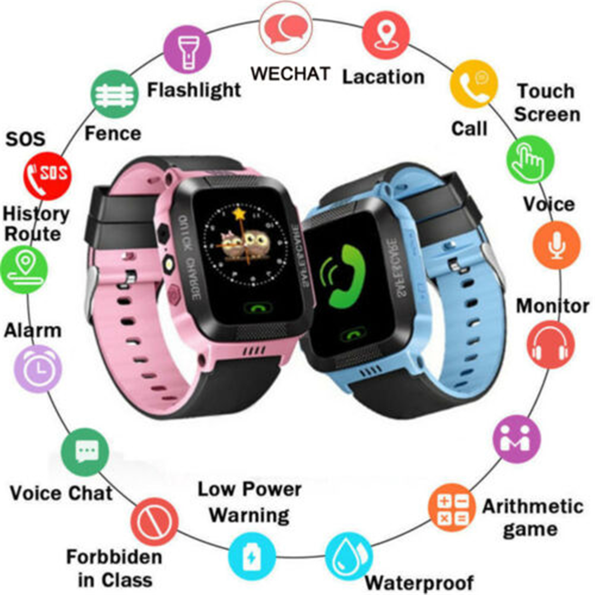 Children Kids Boys Girls Digital Smart Watch Touch Screen LBS Position Tracker Voice Monitoring Phone Call Safety Protect