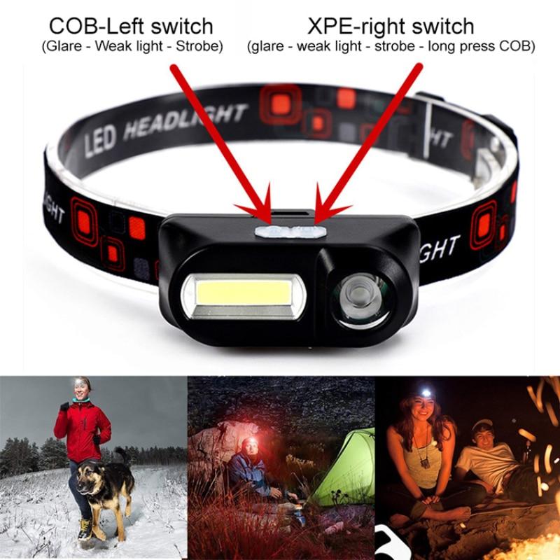Outdoor Camping Portable Mini Waterproof LED Headlamp COB Work Light 6 Light Mode USB Charging Fishing Headlights Flashlight