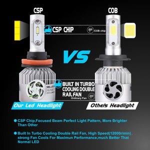 Image 2 - سوبر مشرق CSP LED رقاقة H7 H11 H1 H3 H4 9005 HB3 9006 HB4 9012 سيارة مصابيح ليد لمصابيح السيارة الأمامية 55W 8000LM 6500K الضباب مصباح سيارة أدى ضوء