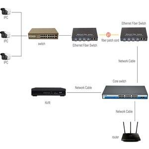 Image 4 - Gigabit SFP Fiber Switch  1000Mbps Optical Media Converter 4 * SFP Fiber Port and 2  RJ45 UTP Port 4/8G2E Fiber Ethernet Switch