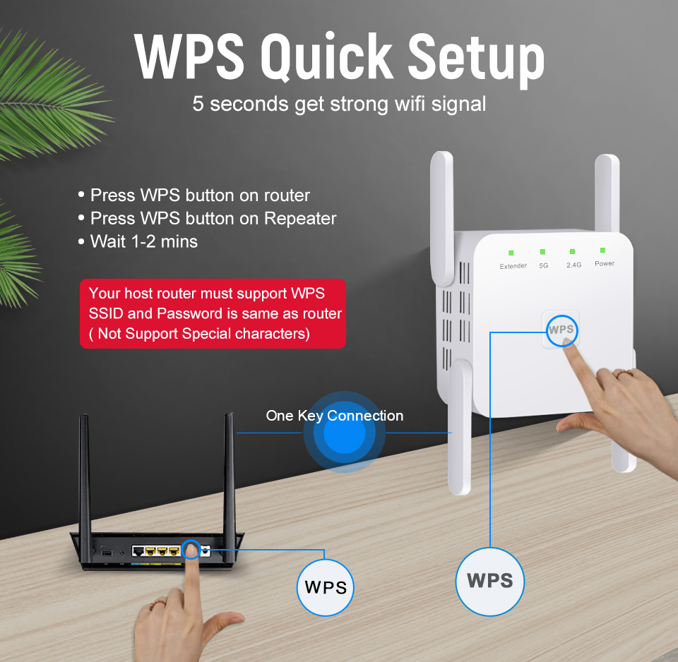 5G WiFi Repeater Wireless Wifi Amplifier Home Wi-fi Signal Booster 1200Mbps Router Wi Fi Long Range Extender Internet Amplifier 4