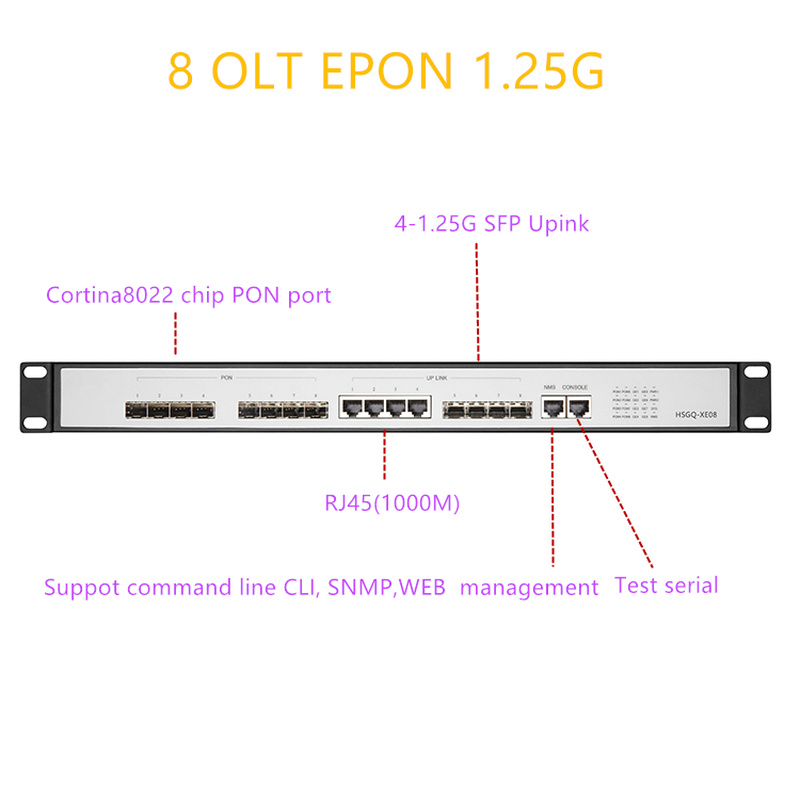 EPON OLT 8 PON Port OLT GEPON Support L3 Router/Switch 4 SFP 1.25G SC Multimode WEB Management Open Software Open Software