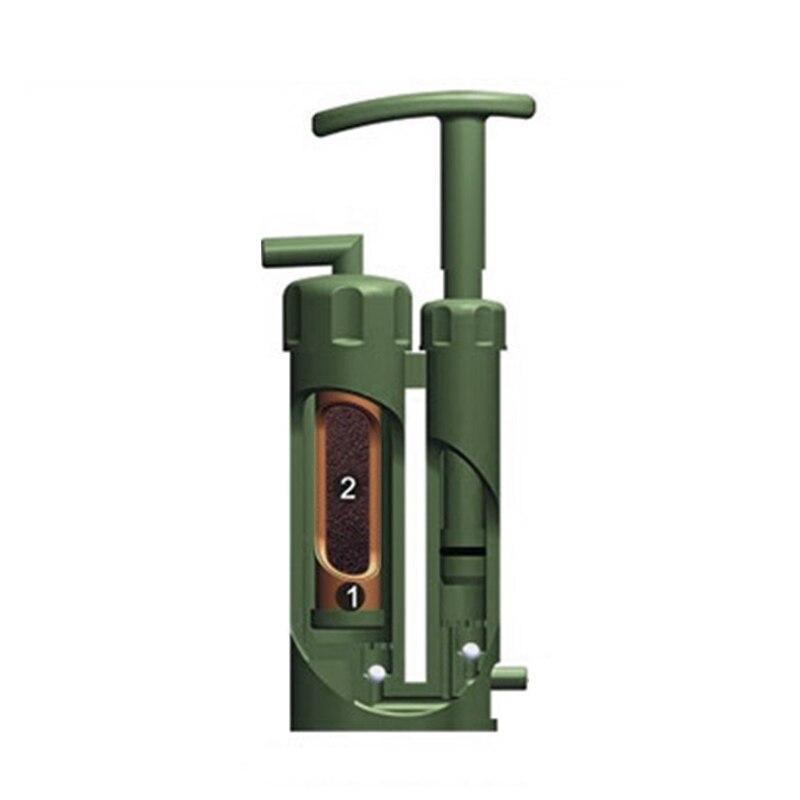Tuyau Mini Kit de filtre à eau voyage randonnée Camping survie en plein air purificateur Portable d'urgence