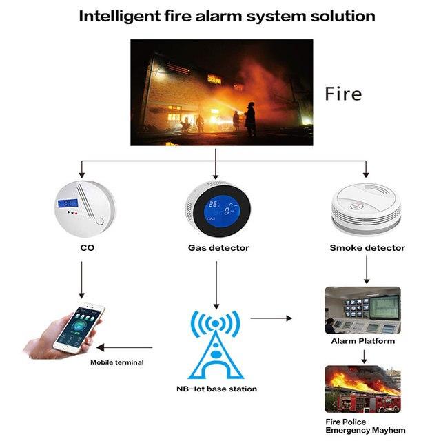 Detector de humo WIFI 6