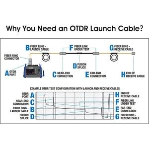 Image 4 - Eliminador de zona OTDR SC/UPC LC/UPC envío gratis, anillos de fibra, caja de Cable OTDR de fibra óptica 500M 1Km 2Km SM 1310/1550nm