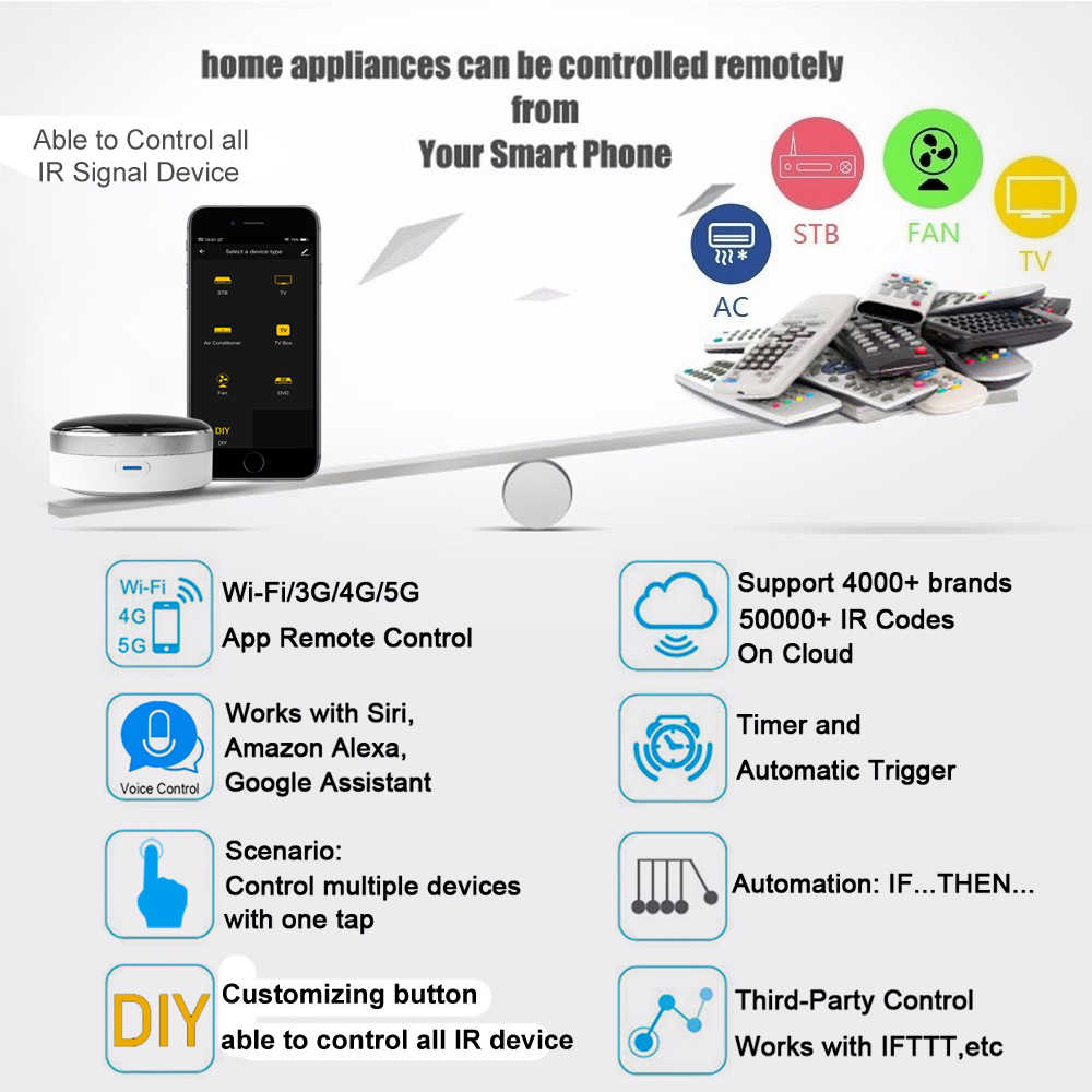 Smart Leven Universele Intelligente Smart Afstandsbediening WIFI + IR Switch Automatisering Thuis Airconditioning TV Google Assistent Alexa
