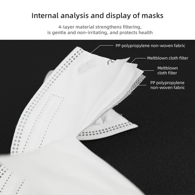 N95 masque chirurgical Anti-flu KN95 Mask 5-Layers Safety Protective Mask Anti-influenza Anti dust masque fpp2 ffp3 face mask 2
