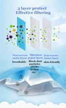 50pcs Surgical mask Face Mouth Masks Non Woven Disposable  Anti-Dust Earloops Masks dust-proof