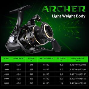 Image 2 - Seaknight Archer 5.2:1 4.9:1 Spinning Reel Max Drag 13Kg 8+1BB Carp Fishing Reel 2000 6000 Aluminium Spool Spinning wheel carret