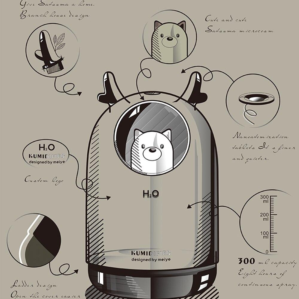 Ультразвуковой USB увлажнитель воздуха 300 мл милый питомец водорастворимый диффузор эфирного масла Ароматерапия автомобильный распылитель