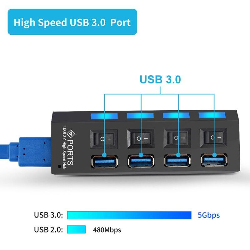 USB 2.0 Hub Powered,10 Ports Multi USB Hub Data Splitter 1 to 10 USB 2.0 Hub Button Switch Type