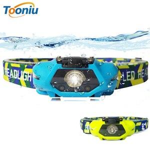 Powerful LED Headlamp LED Runn