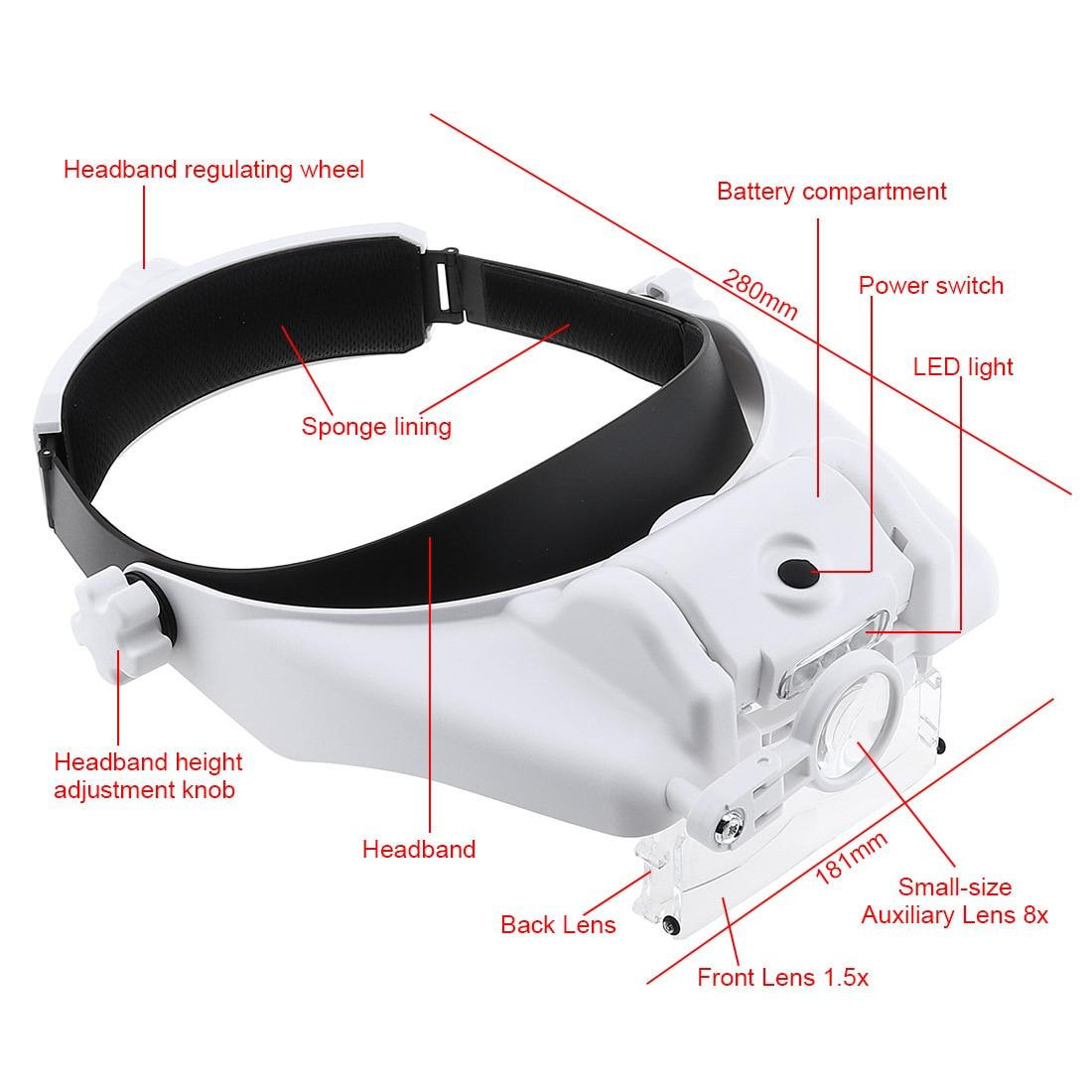 LED Adjustable Headband Eyeglass Magnifier - easeable.com