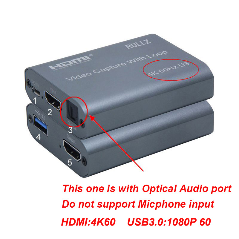 U3 Optical Loop