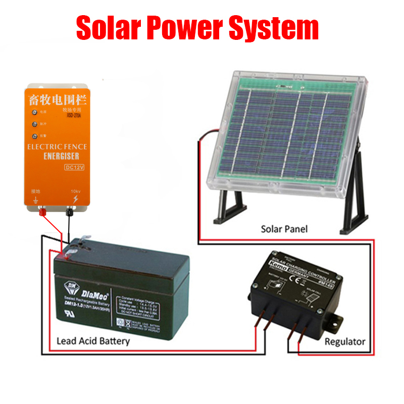 DC 12V 5KM Solar Electric Fence For Animals Fence Energizer Charger High Voltage Pulse Controller Poultry Insulators Farm Fence