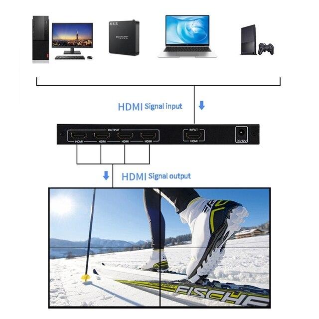 Contrôleur mural vidéo 2X2 | 1 entrée HDMI 4 sorties HDMI 2X1/3X1/4X1/1X2/1X3/1X4, processeur dimages TV (prise ue)