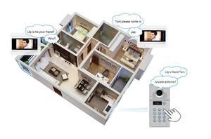 Image 5 - Tuya sistema de intercomunicación inteligente con detección de movimiento, teclado de código, cámara RFID, Vídeo IP, WiFi, envío gratis