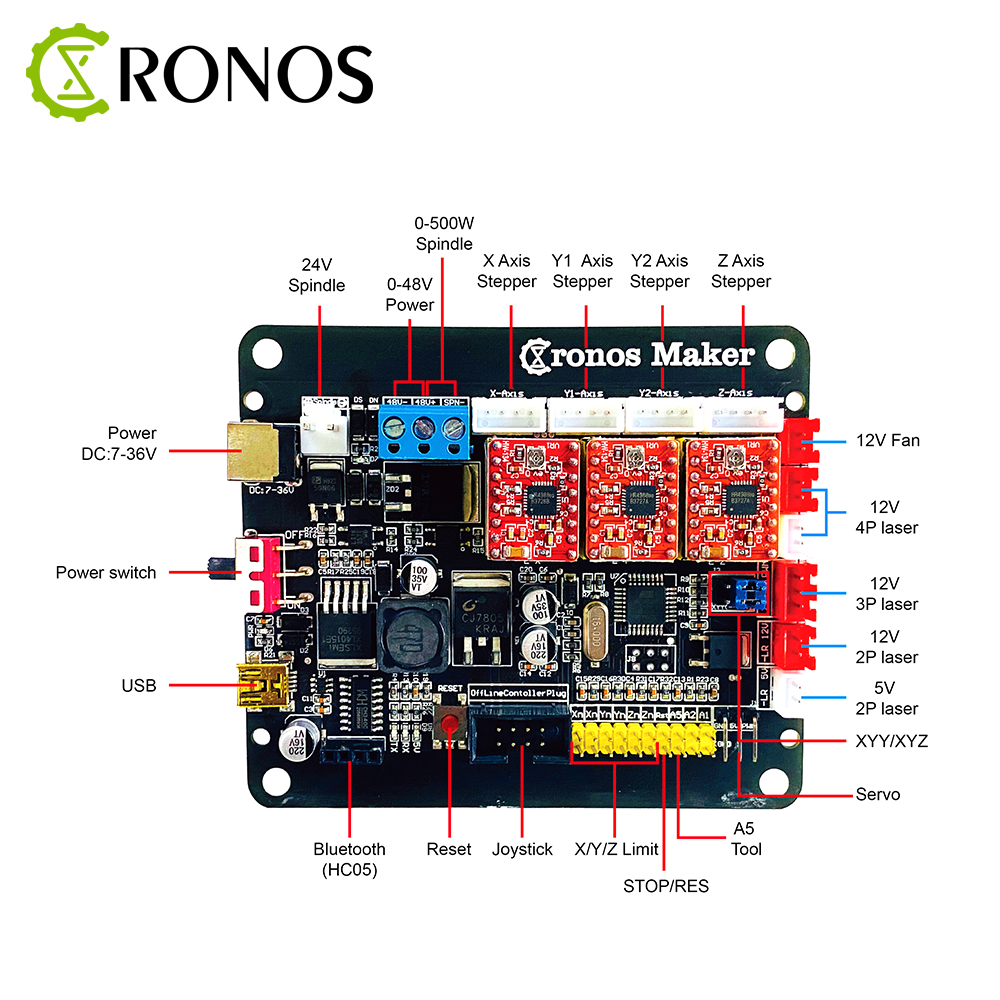 New GRBL CNC Controller Control Board 3Axis Stepper Motor Double Y Axis USB Driver Board Controller For CNC Laser Engraving