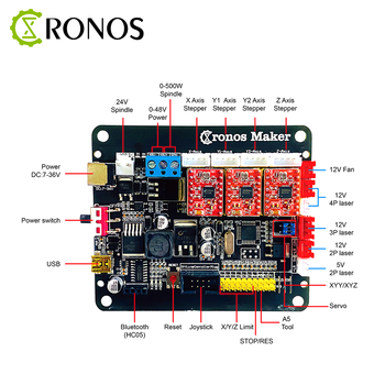 цена на New GRBL CNC Controller Control Board 3Axis Stepper Motor Double Y Axis USB Driver Board Controller For CNC Laser Engraving