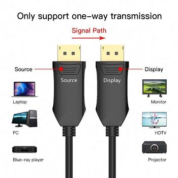 AOC Active Optical Fiber Displayport 1.2 Cable 4K@60HZ display singal 21.6Gbps transsmissiom lossless HDR RGB 4:4:4 computer tv