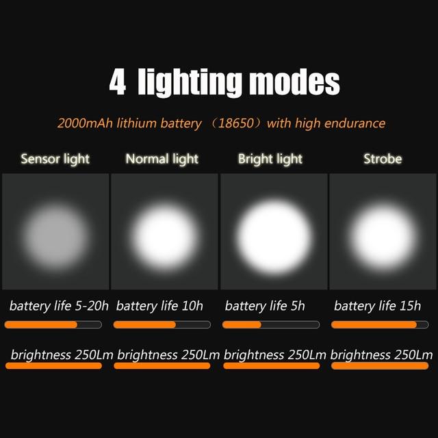 250 lúmen lanterna para bicicleta anti-reflexo inteligente luz usb recarregável mtb frente lâmpada ciclismo farol da bicicleta acessórios 6