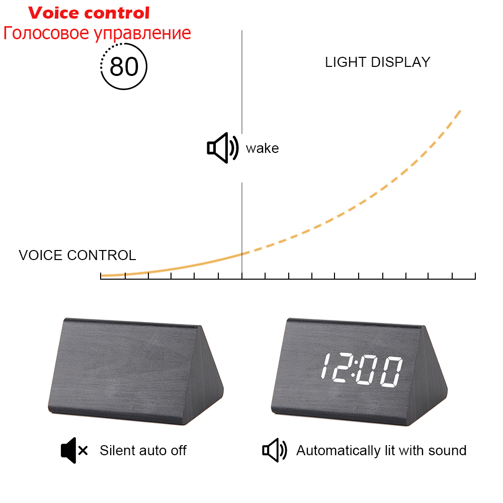 LED Digital Clock Wooden Alarm Clock Table Sound Control Electronic Clocks Desktop USB/AAA Powered Desperadoes Home Table Decor