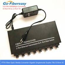 محول الألياف البصرية جيجابت 8 Port FX إلى 2 Port TX 10/100/1000Mbps SMF تبديل الألياف البصرية معدات الألياف البصرية جيجابت التبديل