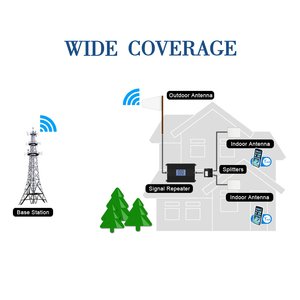 Image 5 - Lintratek Powerful 2G 3G Mobile Signal Repeater 80dB High Gain UMTS 2100mhz GSM 900mhz Cell Phone Booster Set Big Coverage *