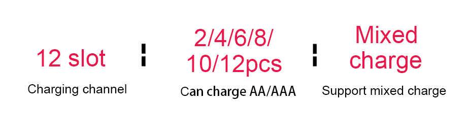 بالو 12 فتحات AA شاحن بطارية ل ني MH NI-CD 1.2V AA/AAA وحدة إضاءة ليد ذات بطاريات قابلة للشحن عرض شاحن بطاريات ذكي