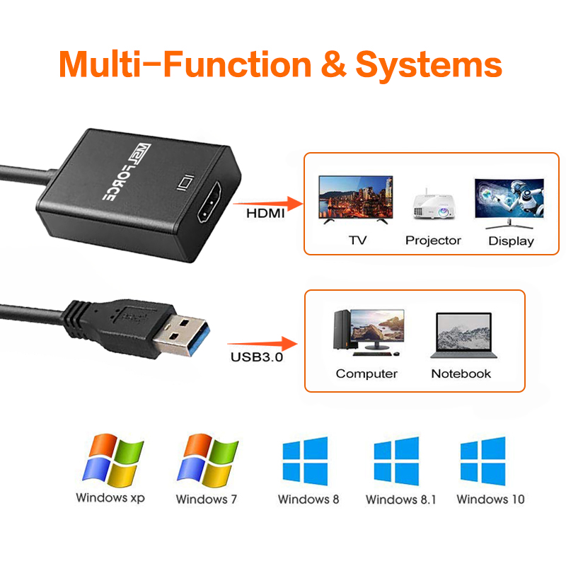 lowest price USB 3 0 to HDMI DVI Video graphic Converter Adapter HD1080P USB to HDMI Cable Multiple Monitors for Windows XP 10 8 8 1 7 Laptop