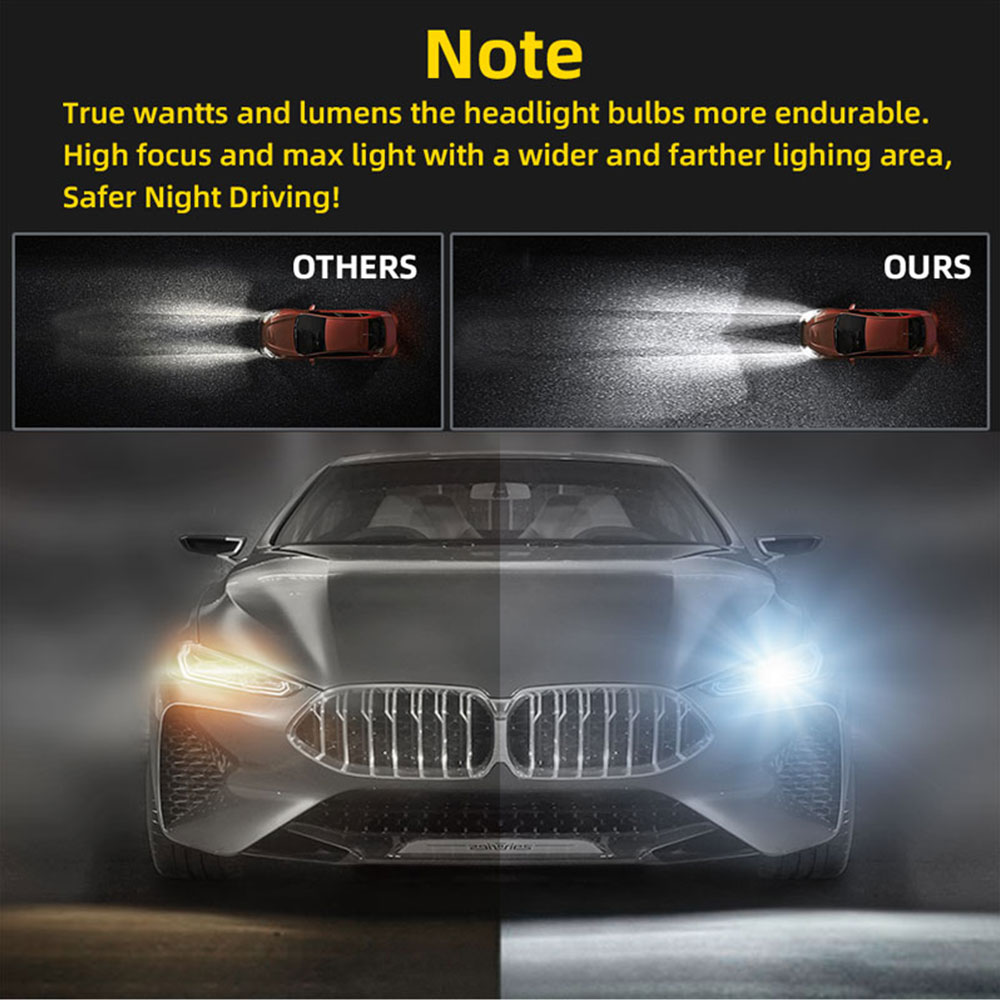 IP67 H7 H9 H1 H4 CAR Motorcycle Headlight Led Bulb 50W 5000LM Hi Lo 6000K White Driving Lights Motorbike Moto Bike Headlamp Lamp in Car Headlight Bulbs LED from Automobiles Motorcycles
