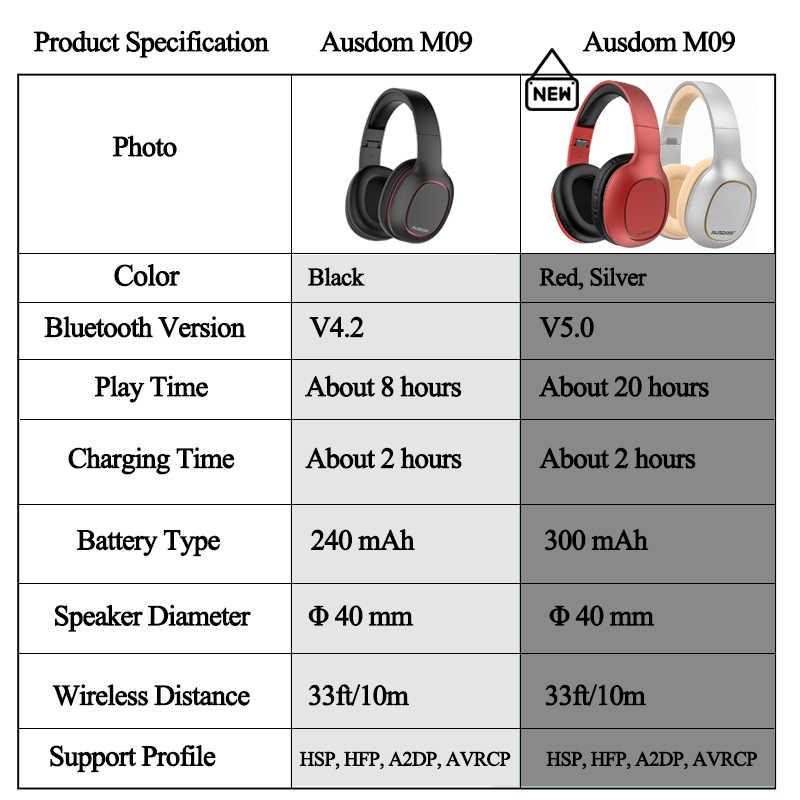 Ausdom M09 słuchawki z Bluetooth słuchawki douszne przewodowe słuchawki bezprzewodowe składany Bluetooth 4.2 Stereo zestaw słuchawkowy z mikrofonem wsparcie TF karty