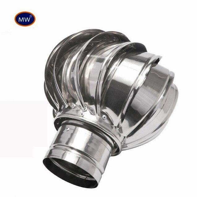 Wind Ball Ventilator Fan Non Electric  4