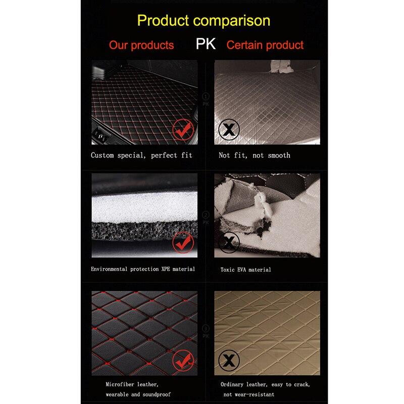 WLMWL voiture Cargo Liner pour CHANA tous les modèles CS35 Alsvin Benni CX20 CS75 CX30 CS15 CS95 CS55 tapis de coffre tapis de sol - 3