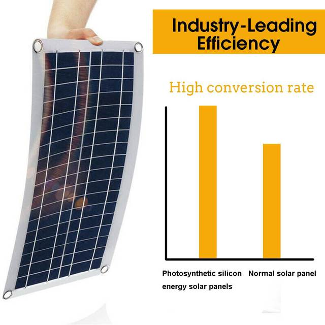 50W Solar Panel 12V 5V USB Portable Solar Panel Cells+ 10/20/30/40A Controller for Car Yacht RV Charging Outdoor Emergency Light 2