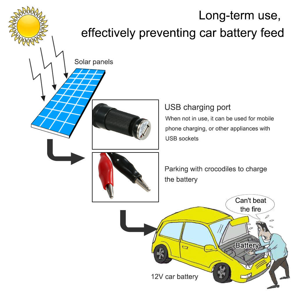 Hot Semi Flexible Solar Panel 18V 5.5W With <font><b>Cables</b></font> For outdoor <font><b>Car</b></font> <font><b>Battery</b></font> Motorcycle <font><b>Battery</b></font> Charging Styling image