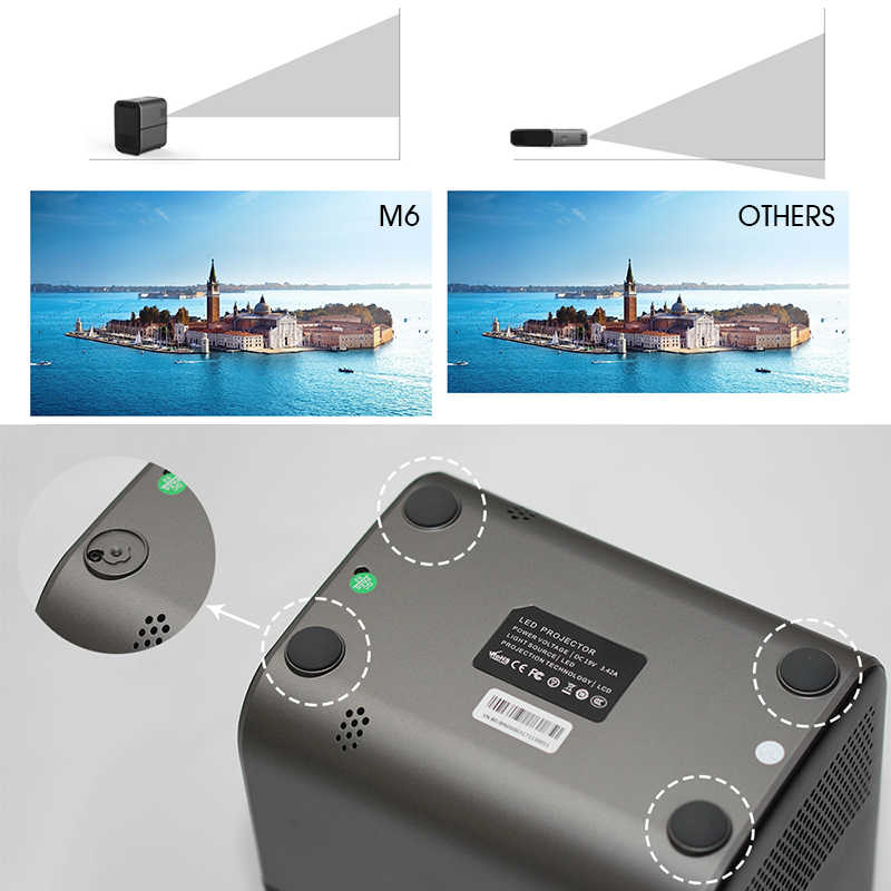 REAL TV M6, Proyector Led Full HD, 4000 lúmenes, Bluetooth, HDMI, USB, 1080p, portátil de cine, Proyector Beamer