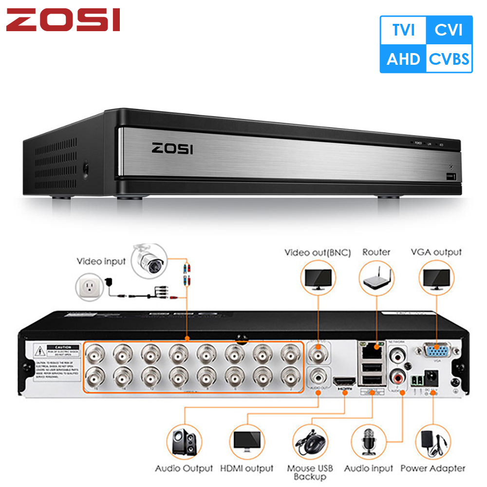 ZOSI 720P 1080P 16 Channel CVBS AHD CVI TVI 4-in-1 Hybrid CCTV DVR Boarder Recorder HDD BNC Connection Remote View
