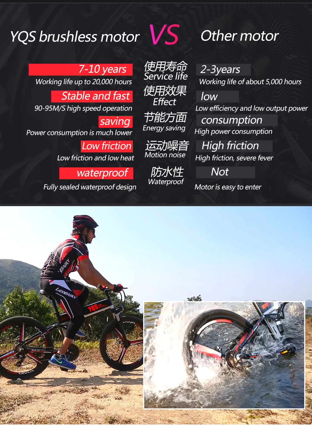 110 KM 21 Velocidade ebike bateria elétrica