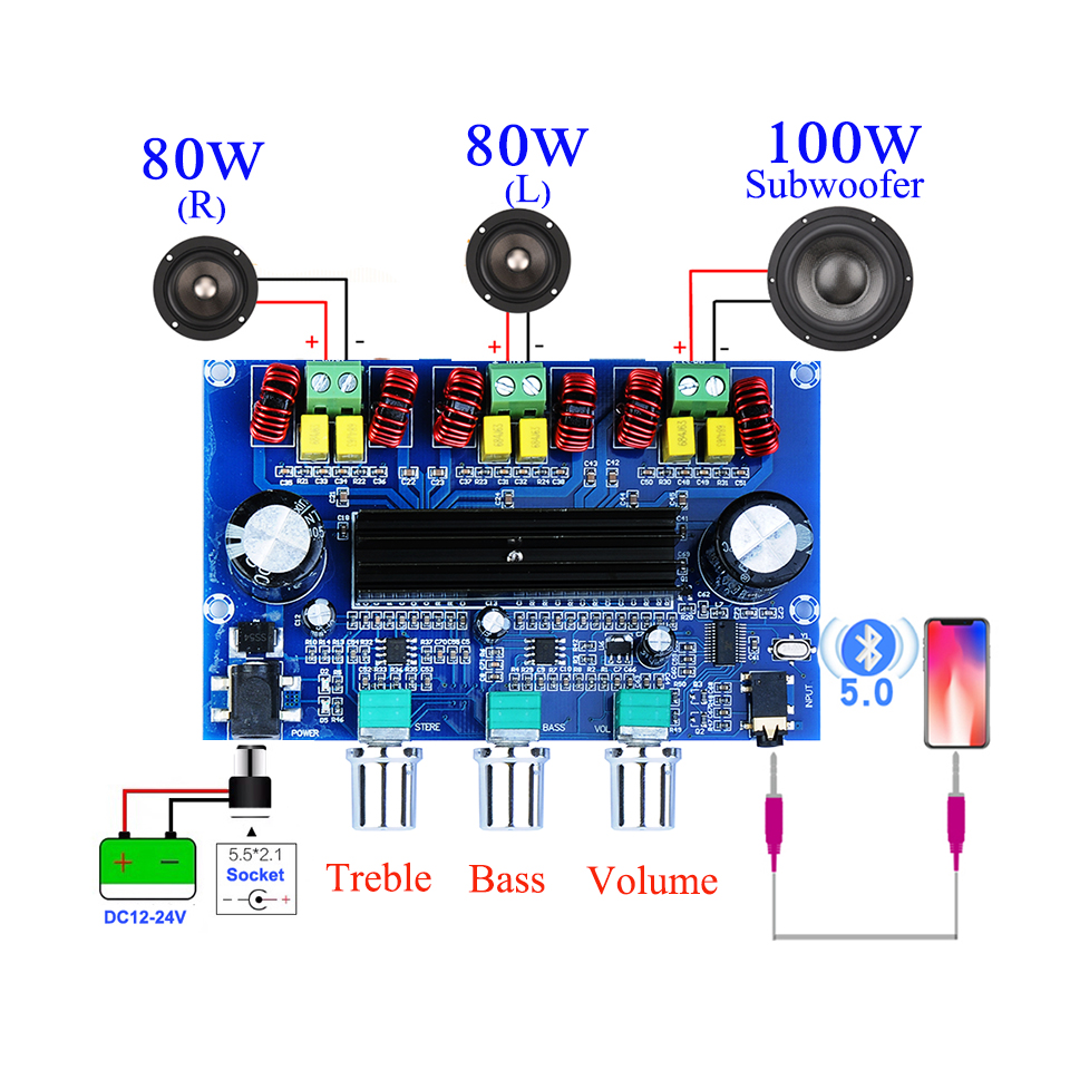 2 80W 100W Bluetooth 5 0 Power Subwoofer Amplifier Board TPA3116D2 2 1 Channel TPA3116 Audio Stereo Equalizer AUX Class D Amp