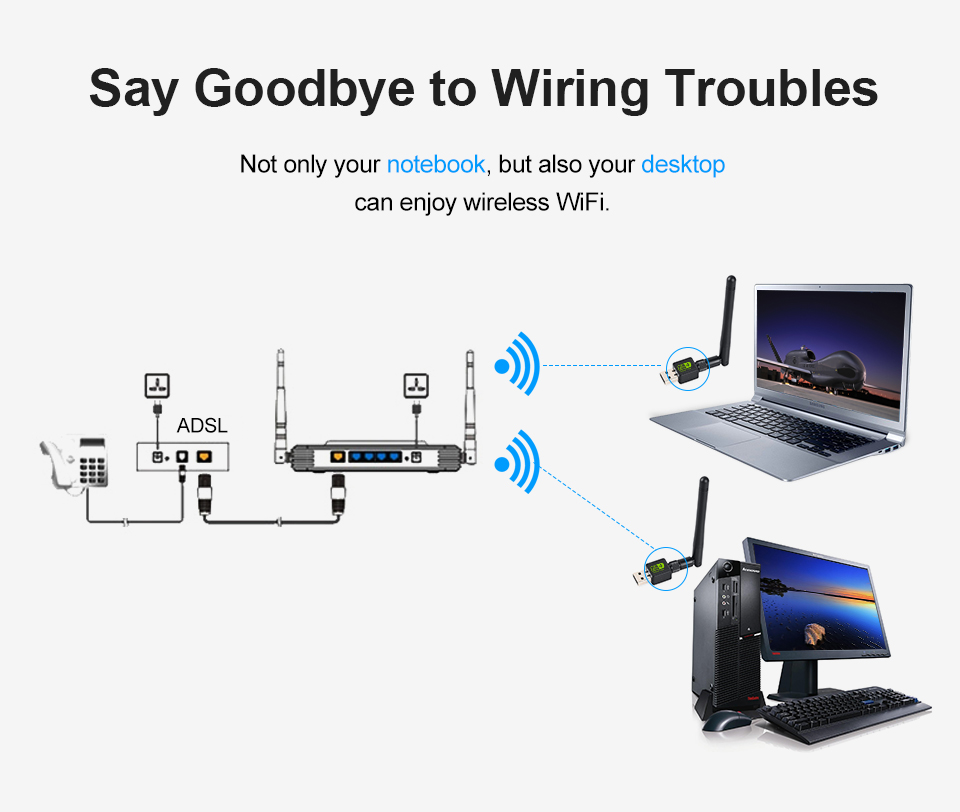 USB Wifi Adapter Antenna Wifi USB Wi fi Adapter Card Wi-fi Adapter Ethernet Wifi Dongle MT7601 Free Driver For PC Desktop laptop