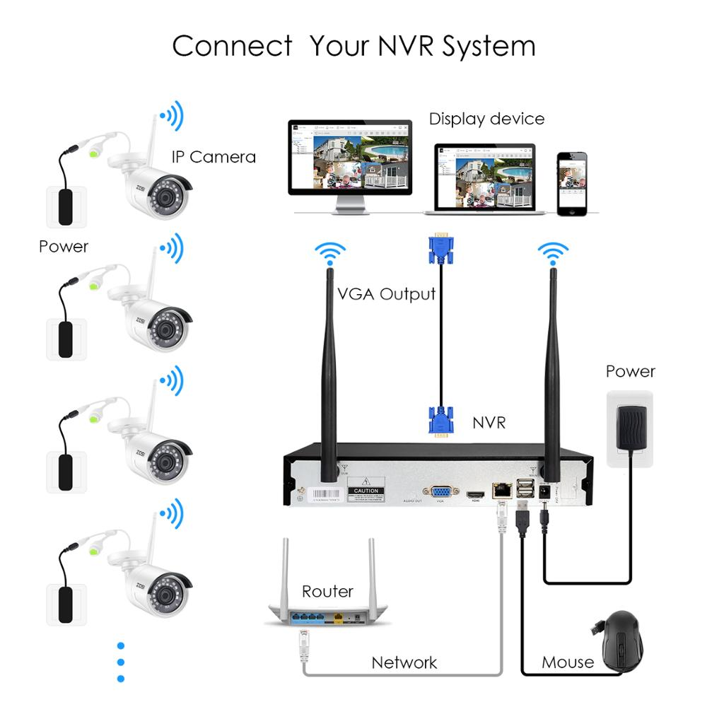 ZOSI 8CH 1080P HD WiFi NVR 2CH / 4CH 2.0MP IR kültéri - Biztonság és védelem - Fénykép 4
