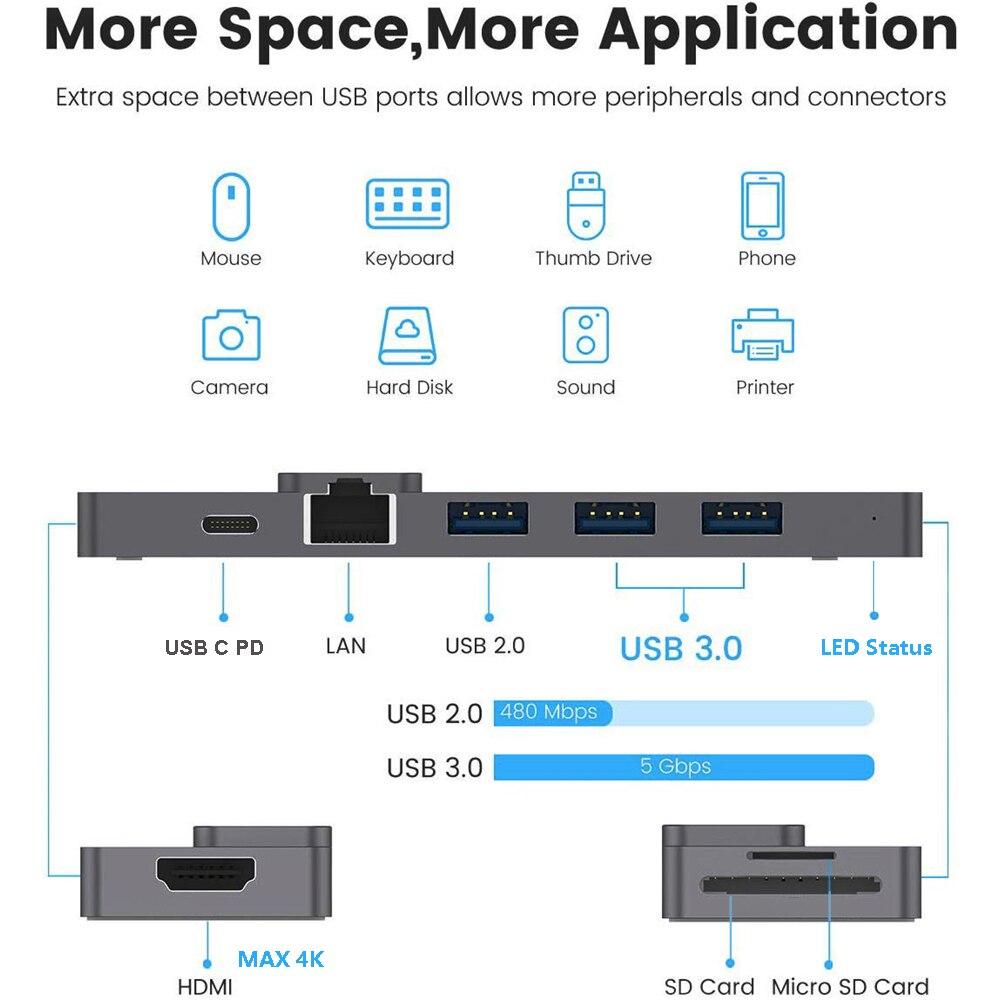 USB HUB C HUB HDMI 4k Adapter 8 in 1 USB C to USB 3.0 Dock for MacBook Pro USB-C Type C 3.1 Splitter HUB Thunderbolt3