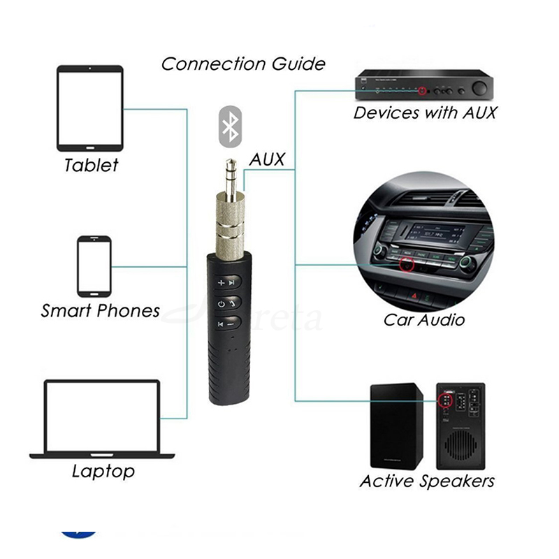 Image 3 - Roreta Mini Wireless Bluetooth Receiver 3.5mm Jack Handsfree Call Bluetooth Transmitter Car Kit AUX Audio Music Wireless Adapter-in Wireless Adapter from Consumer Electronics