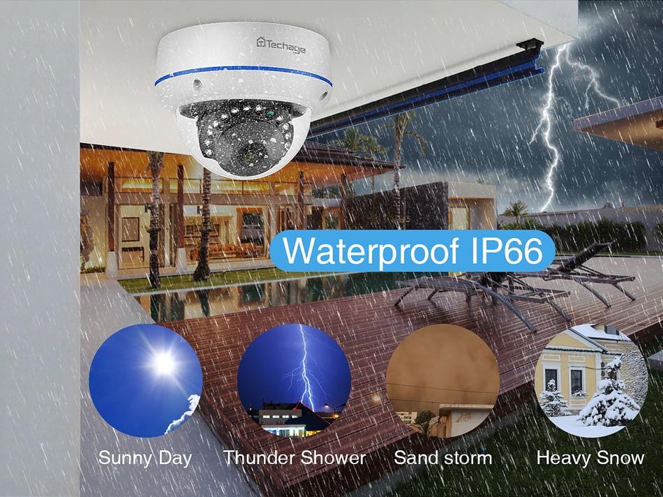 Caméra de surveillance dôme intérieur 1080