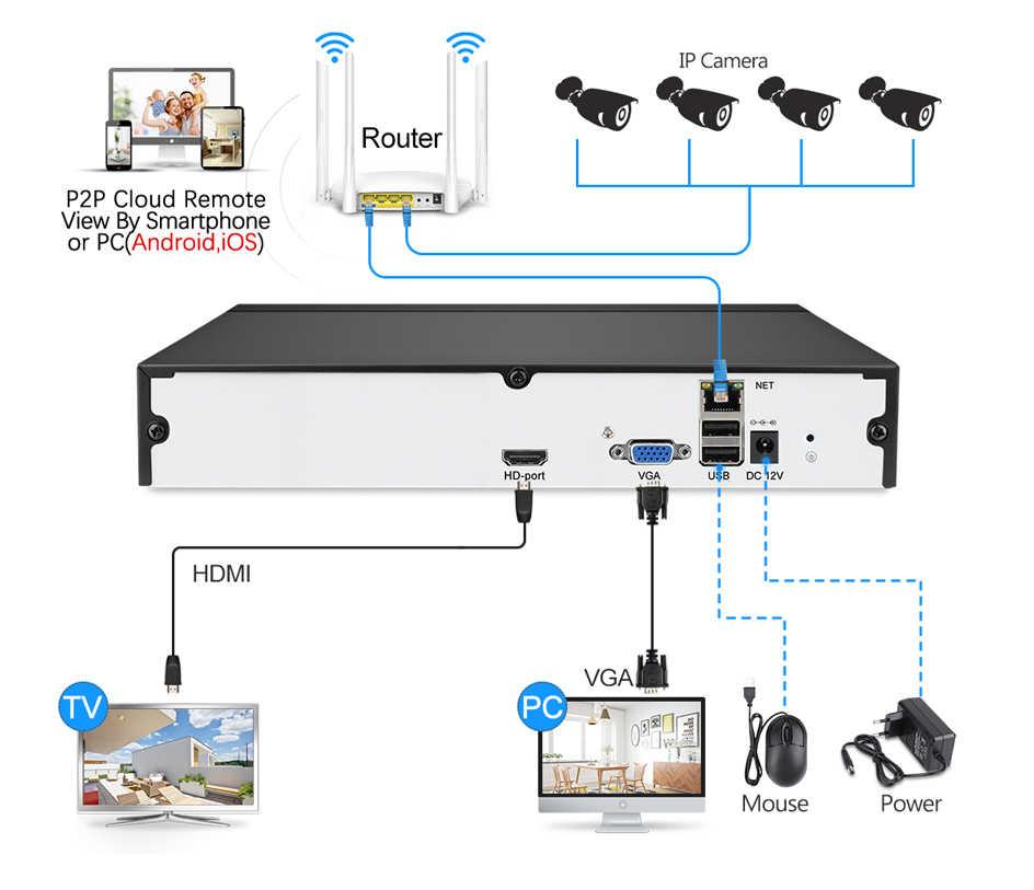 Misecu H.265 Netwok Giám Sát Video Đầu Ghi 8CH 16CH 32CH 5MP 4MP 2MP Đầu Ra Chuyển Động Phát Hiện ONVIF NVR Cho Camera IP kim Loại 3TB